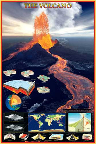 Volcano Formation & Eruption - Geology Poster, 24x36