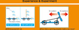 Wind Wagon Experiment Kit and Study Guide By Artec