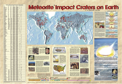 Meteorite Impact Craters on Earth - Science Poster 38x26""