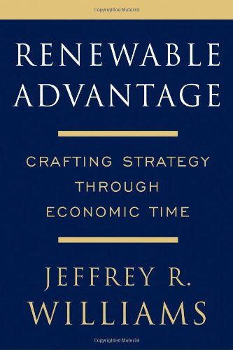 Renewable Advantage: Crafting Strategy Through Economic Time