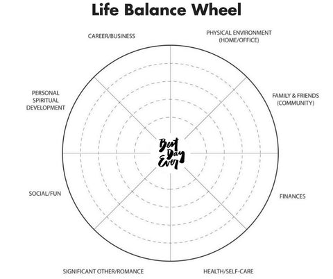Life Balance Wheel on the Best Day Ever blog.