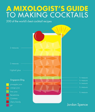 Mixologist's Guide to making Cocktails