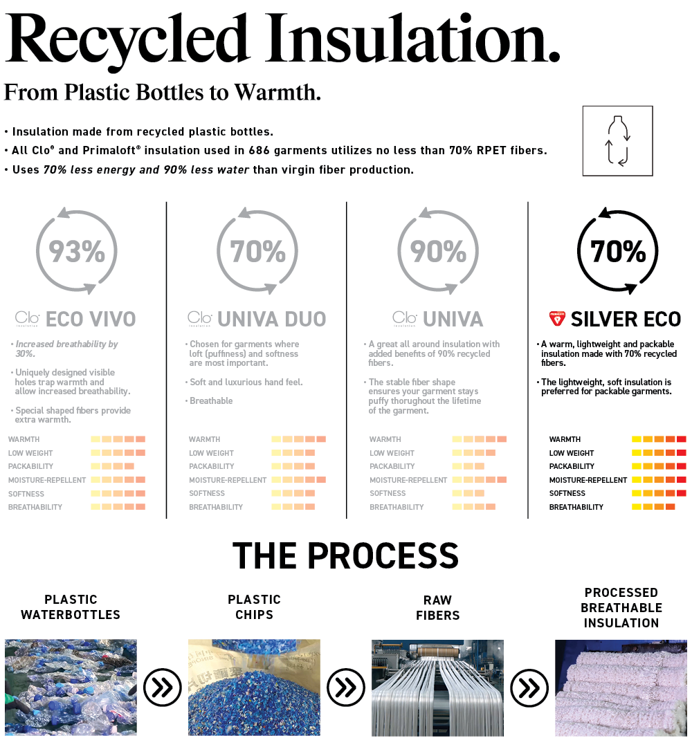 RECYCLED_INSULATION_SILVER_ECO_70.png