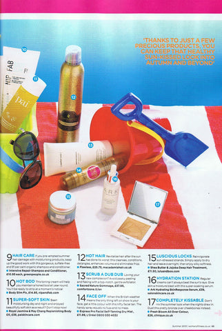 Hair Treatment in Women's Fitness Magazine
