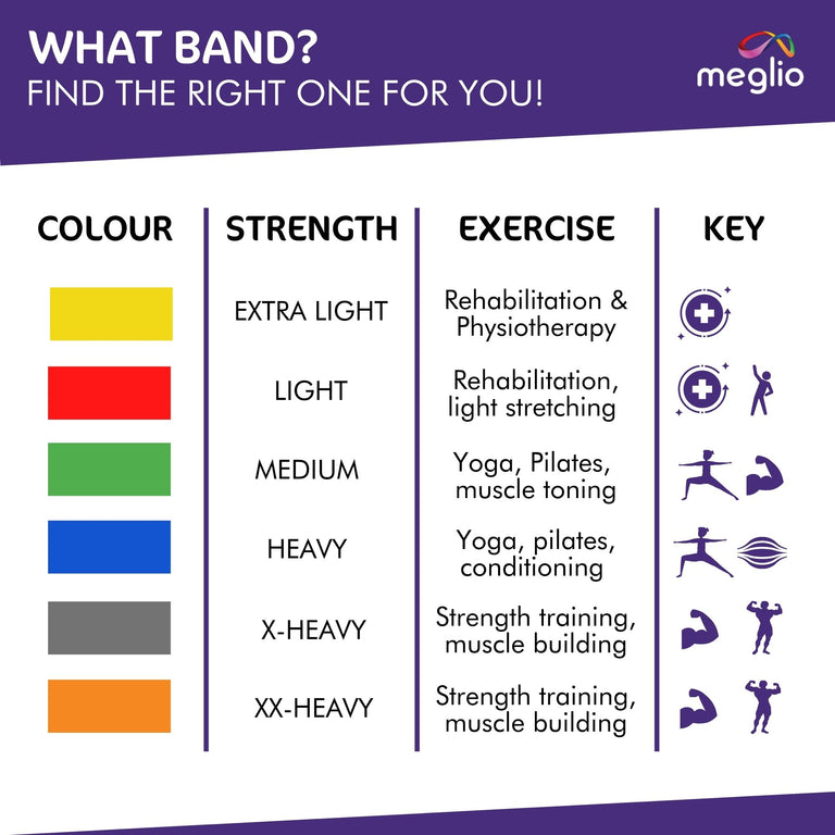Latex Free Exercise Bands | Meglio