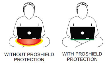 20GHz Tested Laptop Radiation Shield EMF And Heat Protection Tray - ProShield™