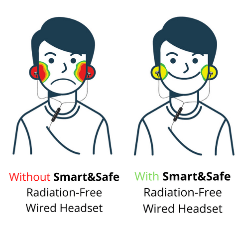 Image of Smart&Safe Radiation Free Products EchoTubeZ® Air Tube Headsets - Radiation Free Mono Air Tube Radiation Blocking Headset