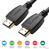 HDMI Cable Features