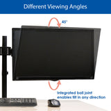 QualGear 3-Way Articulating Dual Monitor Desk Mount different angles