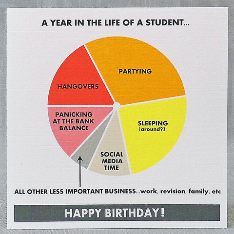 Student Birthday Card