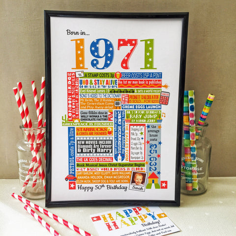 Personalised Birthday Print - 1971 (50th)