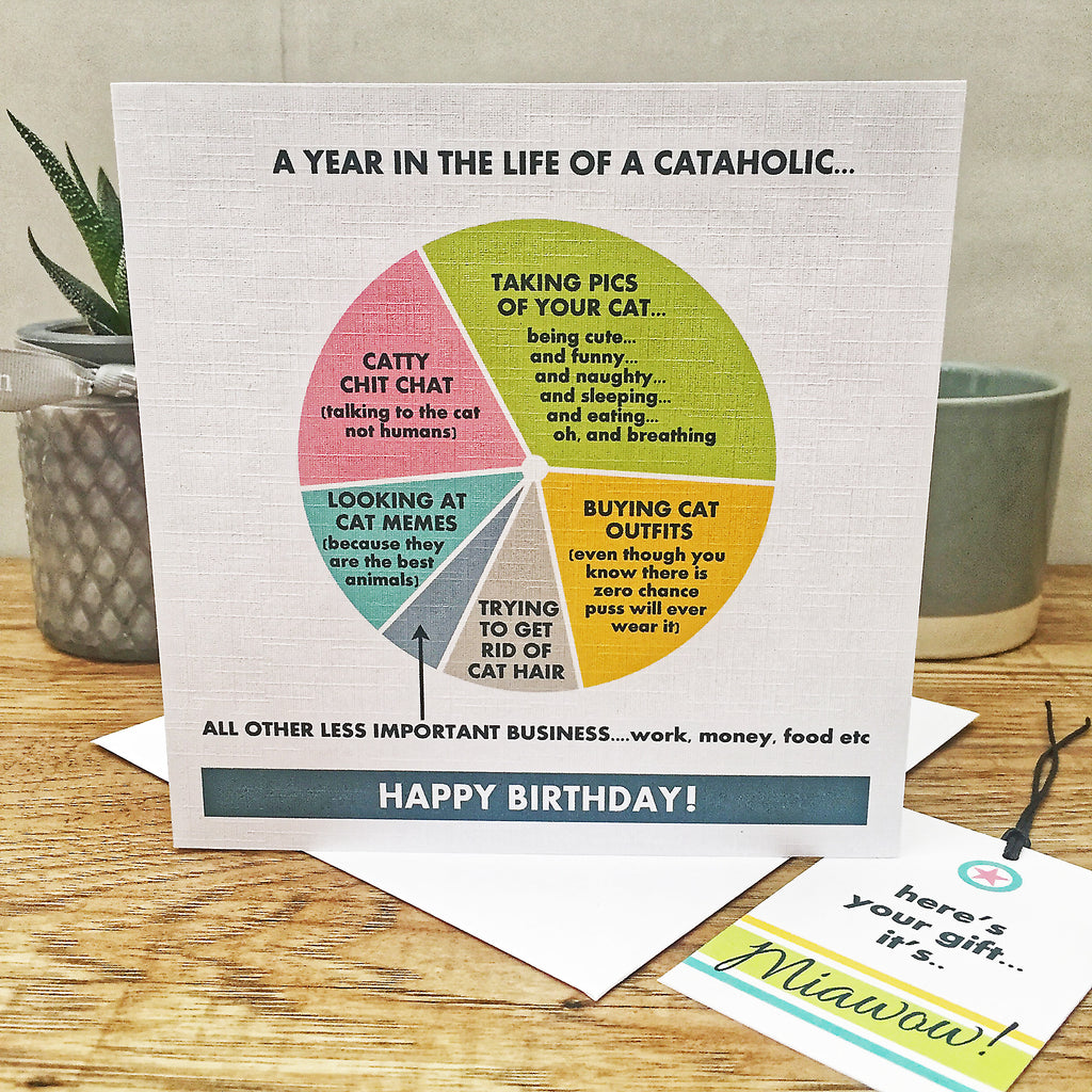 The Cataholic Birthday Card & Gift Tag