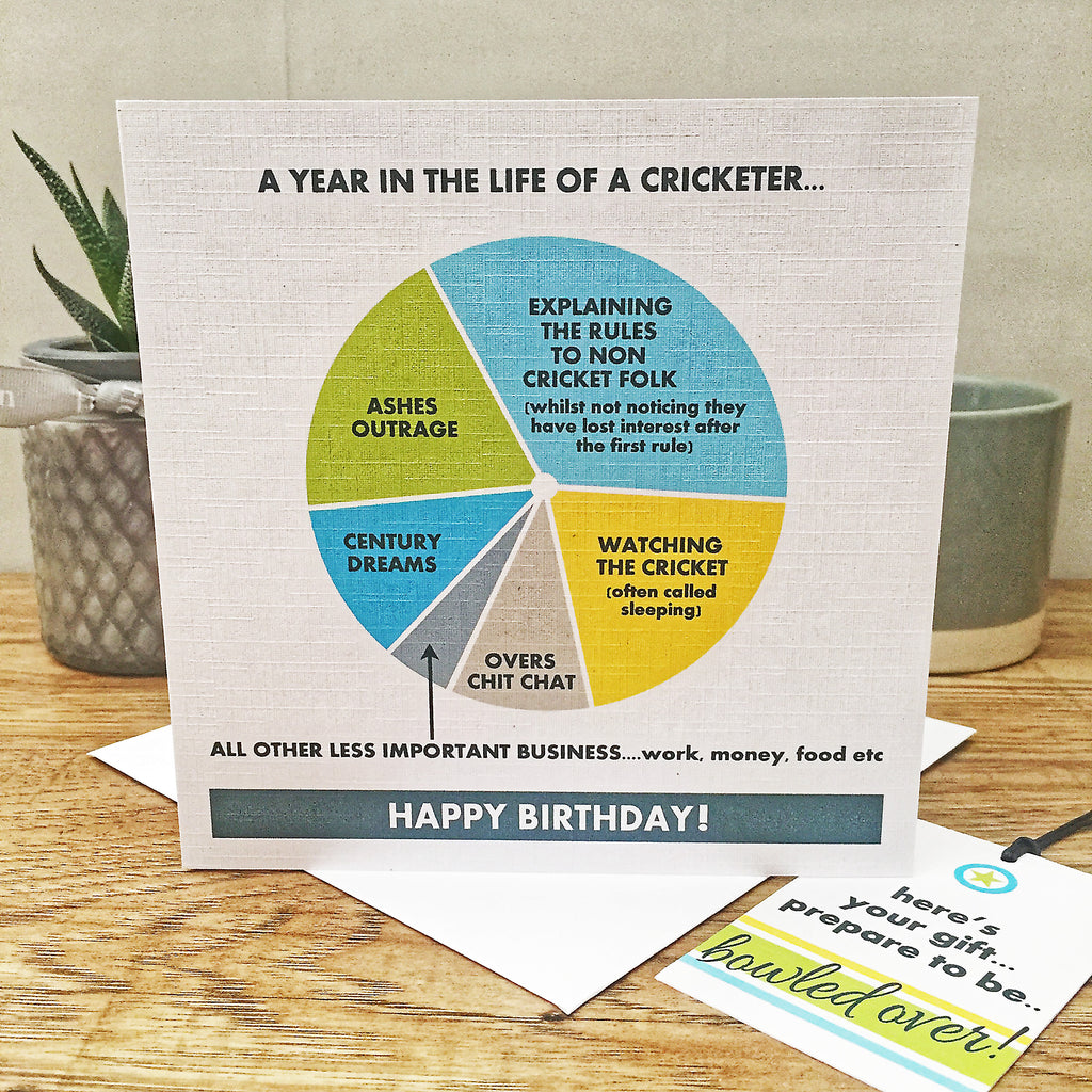 The Cricketer Birthday Card & Gift Tag