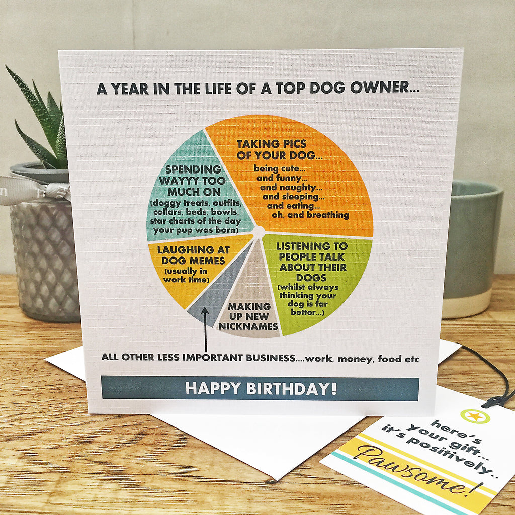 The Dog Owner Birthday Card & Gift Tag