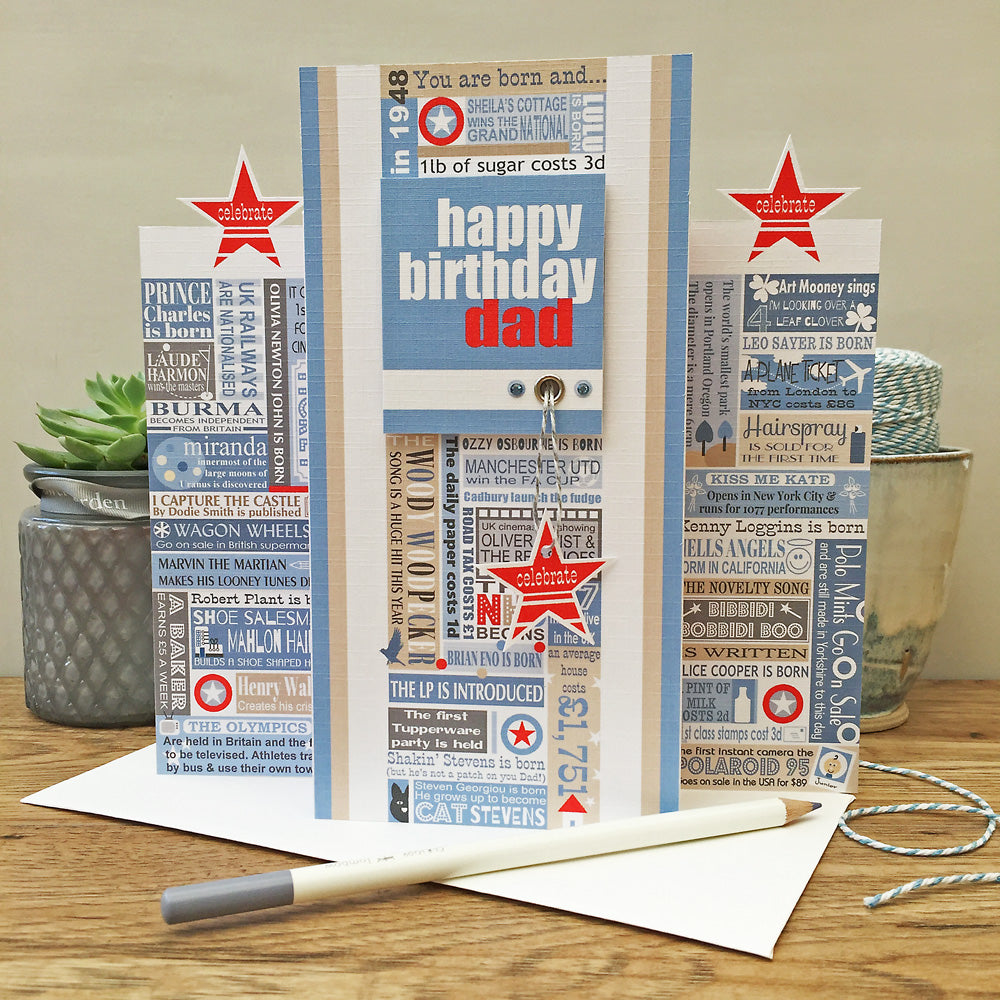 Birthday Year Personalised  Card