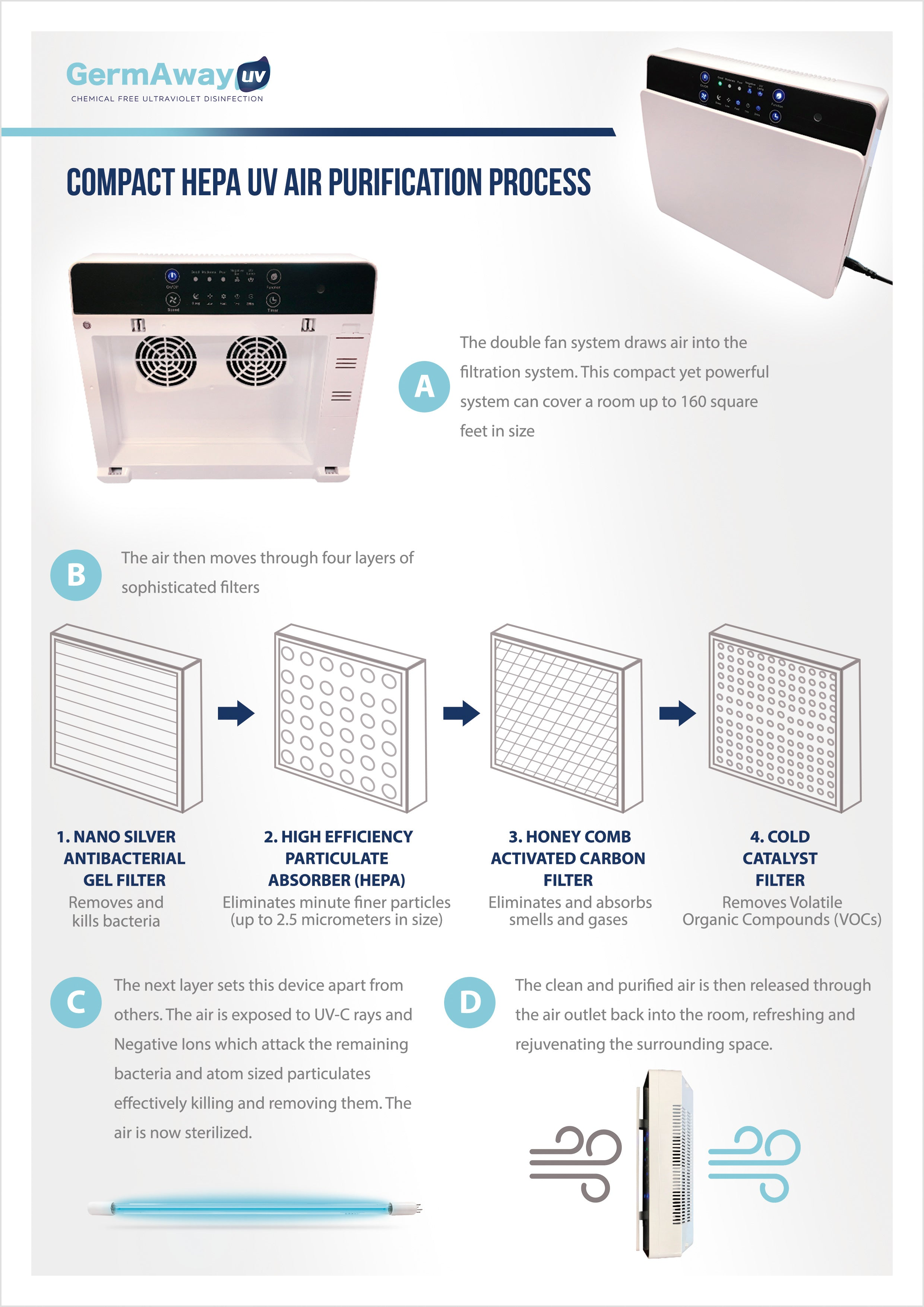 HEPA Air Filter and UV Air Purifier