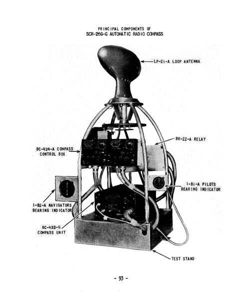 Radio Compass Indicator I-81-A of SCR-269-G and AN/ARN-7