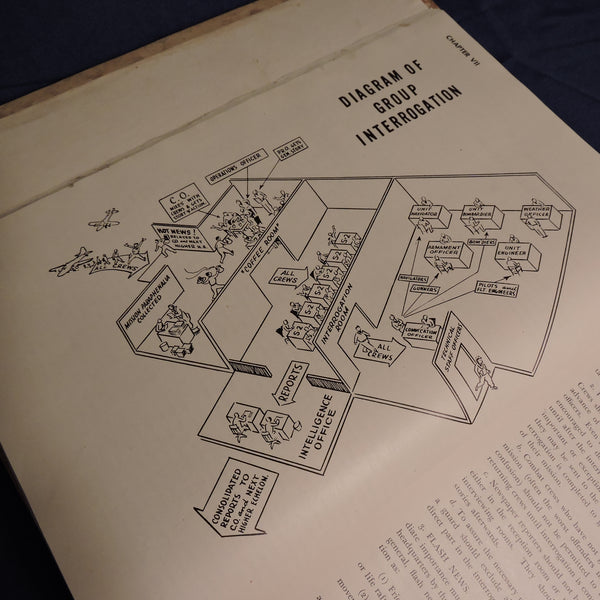 Handbook for Combat Air Intelligence Officers, 1944