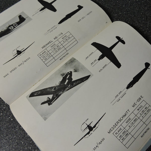 Armament & Fields of Fire, Luftwaffe Aircraft USAAF Training Manual