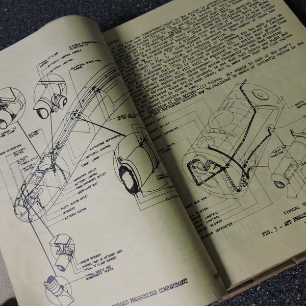 B-29 Superfortress Service School Manual