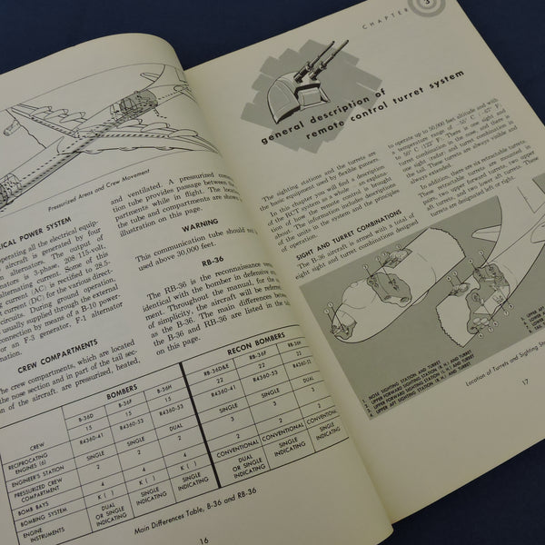 B-36 Peacemaker Gunnery Manual 1954 No 50-30