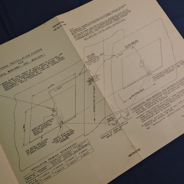 Operating Instructions for AN/APN-1/A Aircraft Radio Altimeter 1943