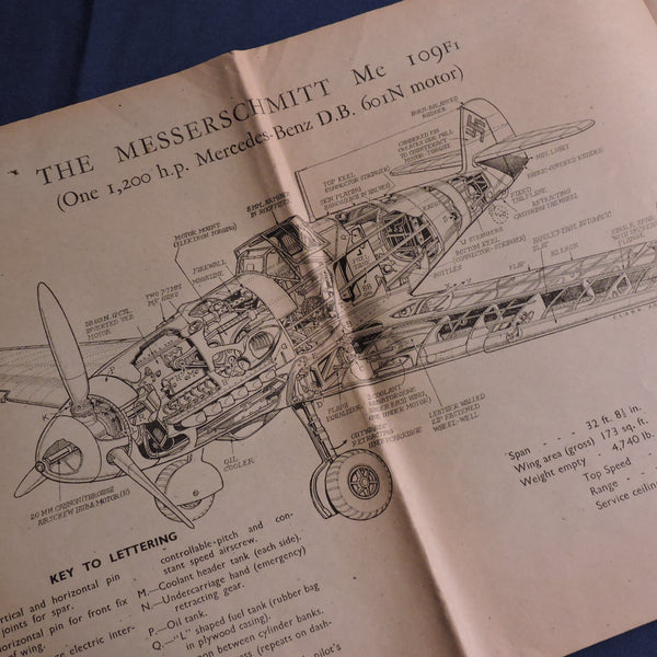 Aeroplanes in Detail, From the Original Drawings of JH Clark