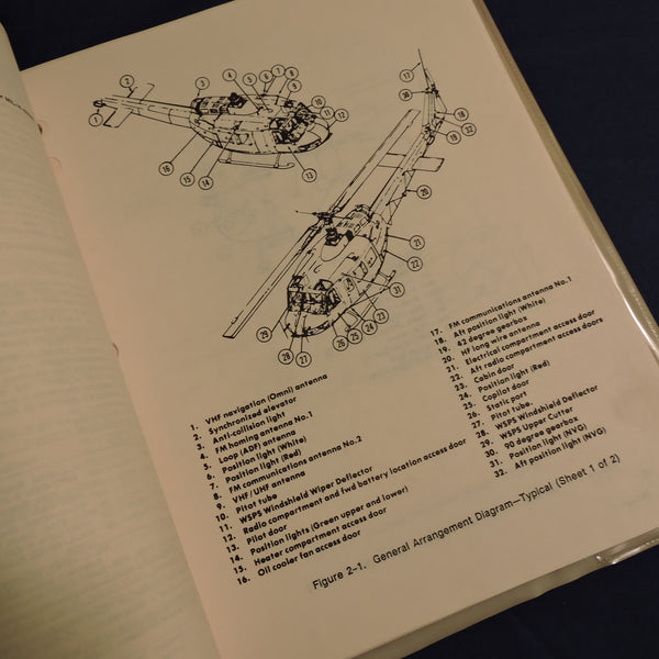 UH-1H/V Bell Huey Helicopter Flight Manual 1988