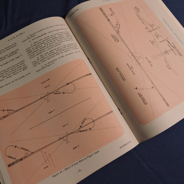 Instrument Flying Manuals, Set of 2, Beam and Instrument Approach System 1943