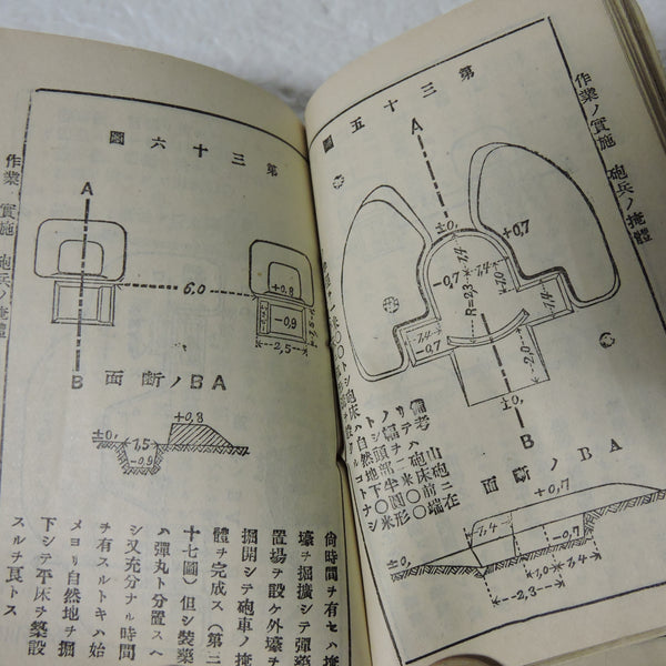 Japanese Army Handbook of Fortifications WWII