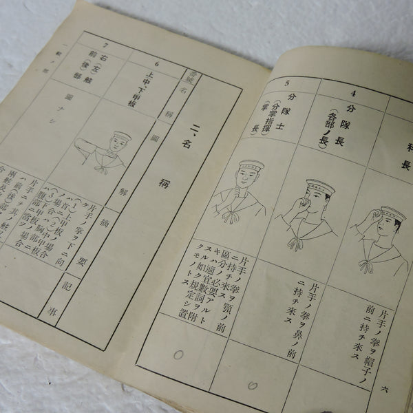 Japanese Navy Handbook of Hand Signals