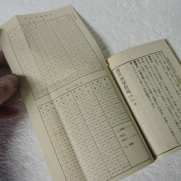Japanese Army Handbook of Firing Calculation WWII