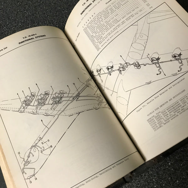 B-36D Peacemaker Bomber Parts Manual, Pages 1431-2091 TO 1B-36D-4