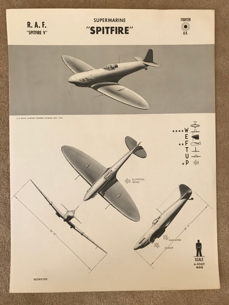 Aircraft Recognition Poster,  Supermarine Spitfire Fighter British RAF, 1942