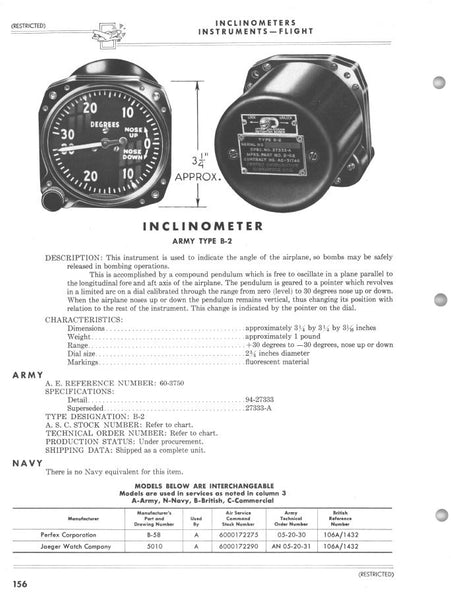 Inclinometer, Type B-2, Jaeger, B-24