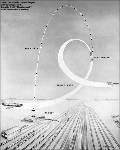 Low Altitude Bombing System (LABS) Indicator, F-86, F-100, Marion PN AN3C2E
