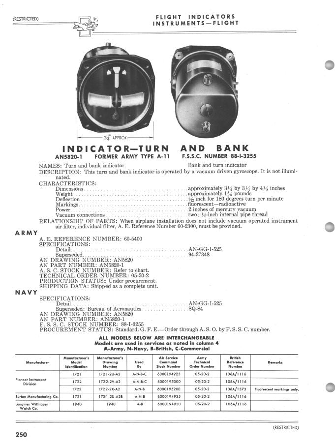 Turn and Bank Indicator Type A-11, AN5820-1 Air Force US