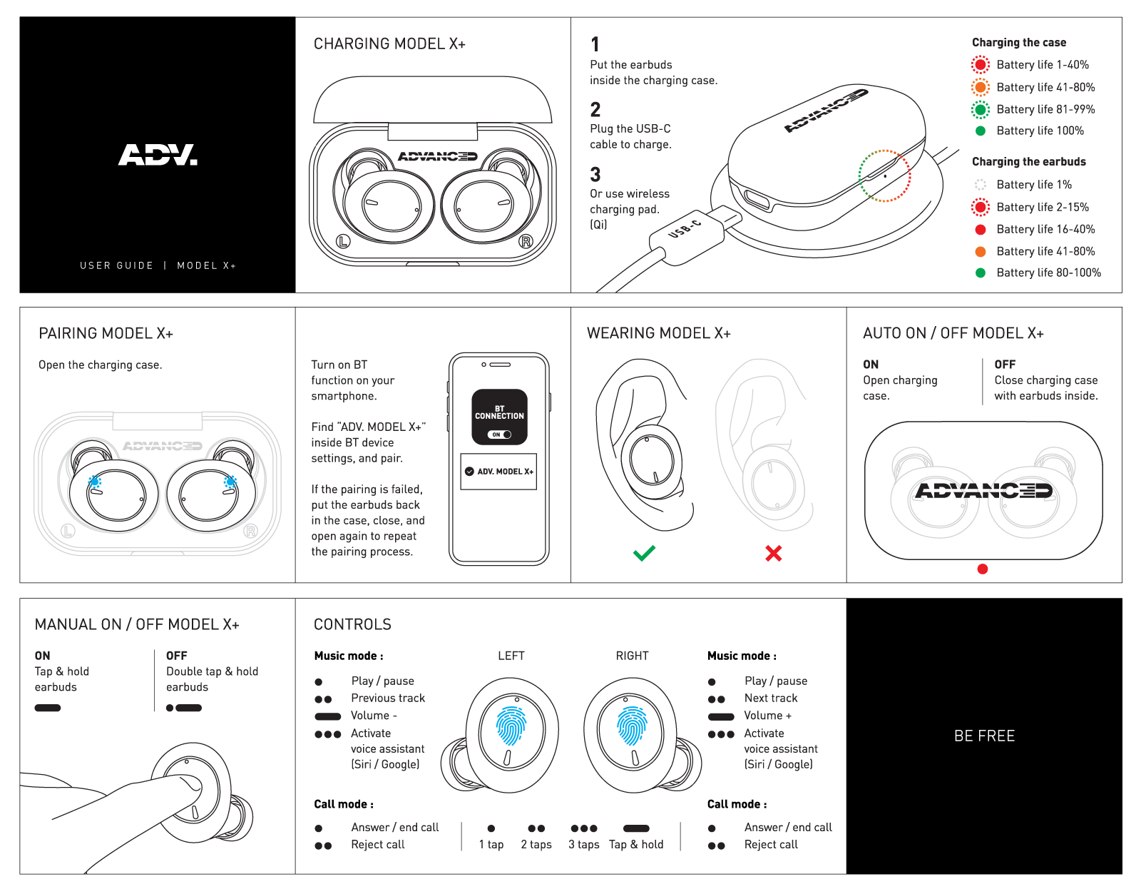 ADV. Sound Model X+ User Guide