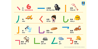 Chinese Alphabet Poster