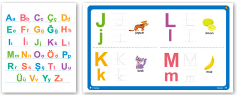 Turkish Alphabet Book