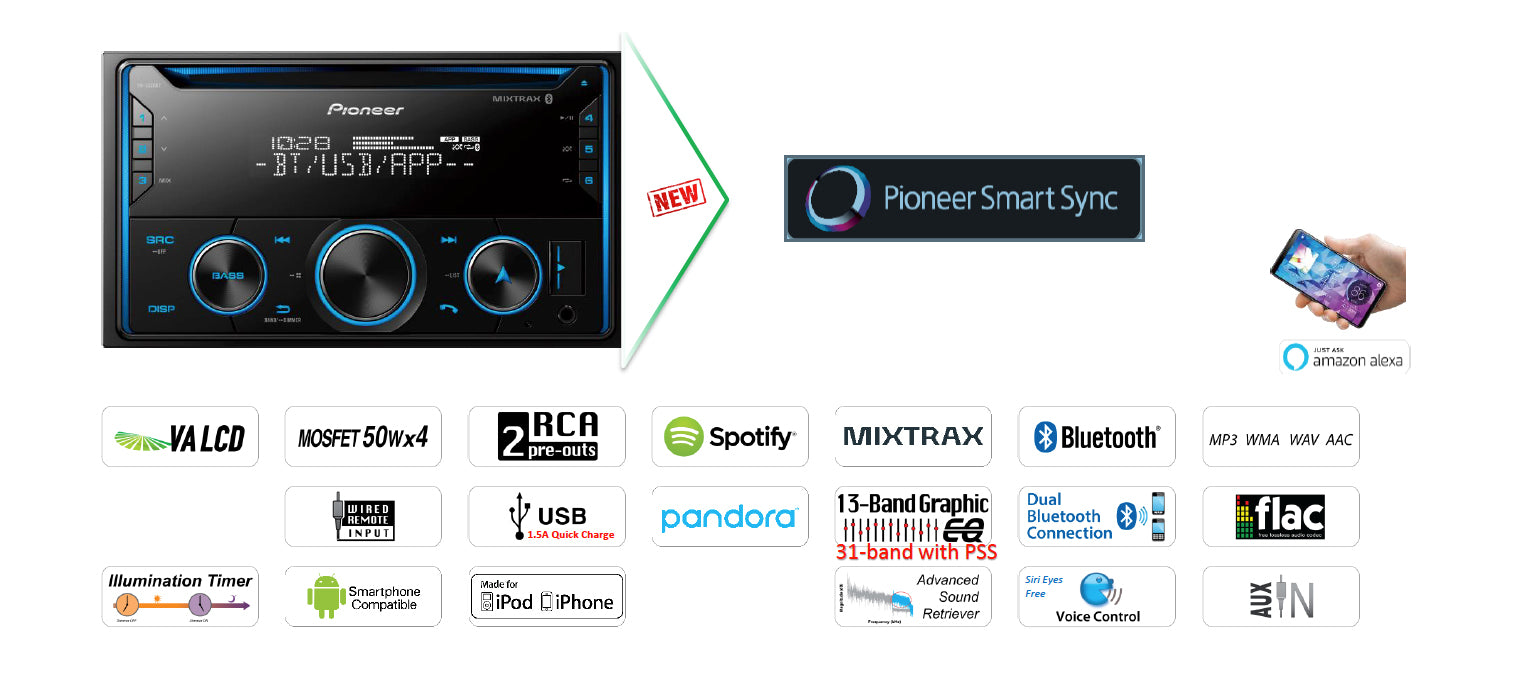 Pioneer FH-S520BT Product Details