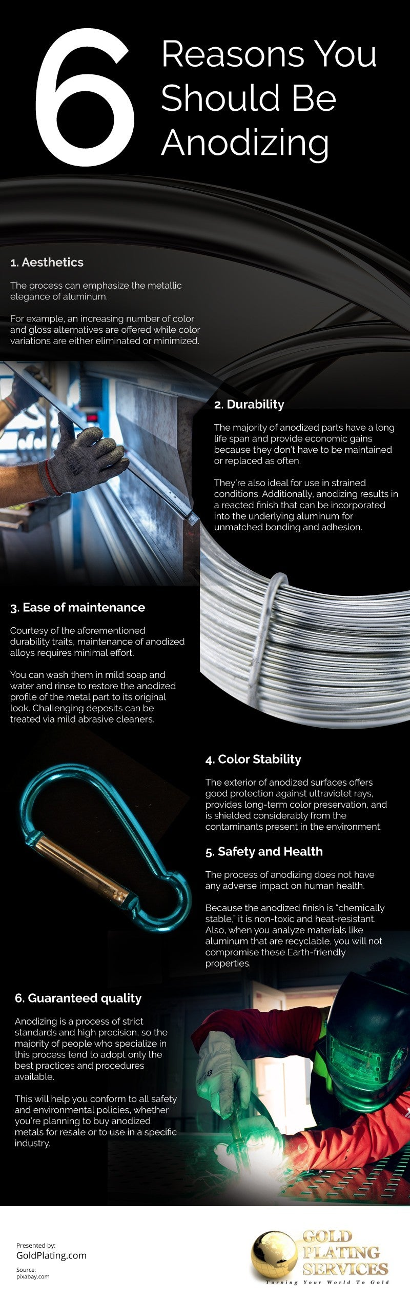 6 Reasons You Should be Anodizing [infographic]