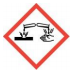Chrome Stripper Solution Hazard Pictograms