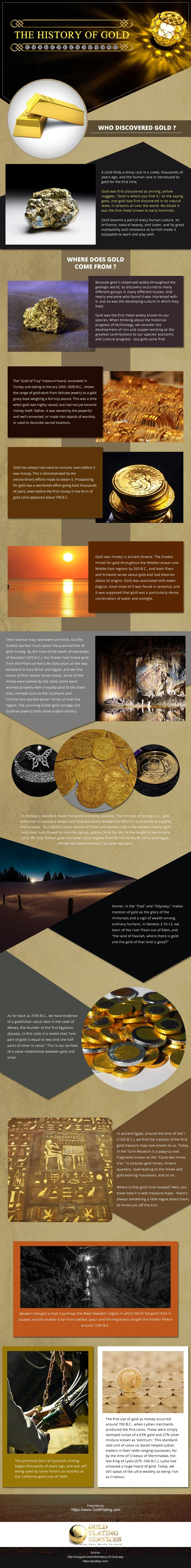 The History of Gold [infographic]