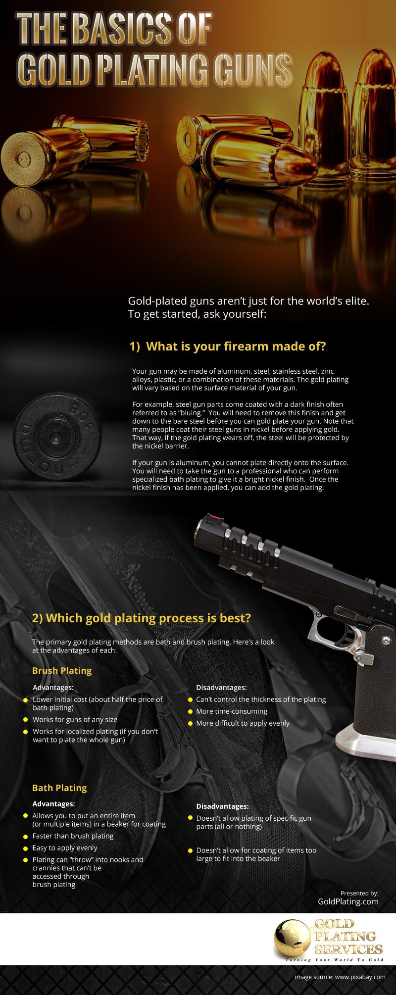 The Basics of Gold Plating Guns [infographic]