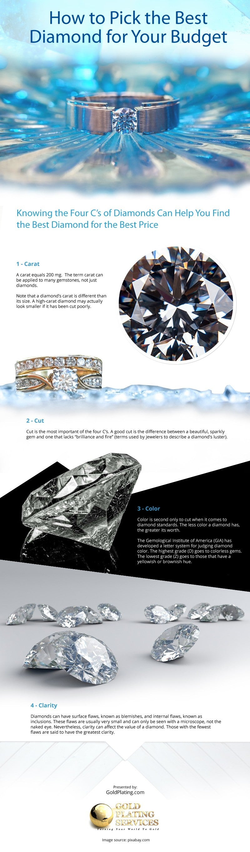 How to Pick the Best Diamond for your Budget [infographic]