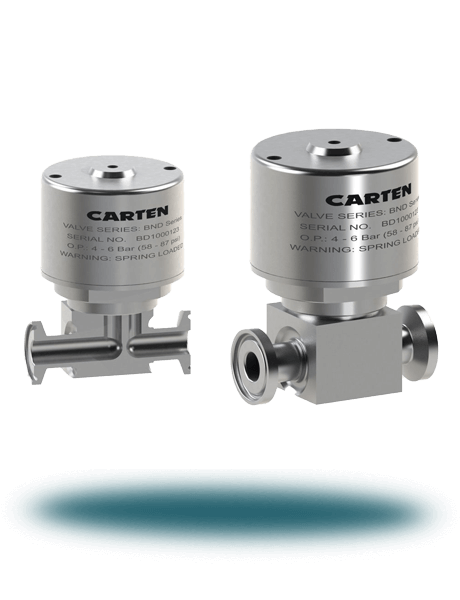 Dome Diaphragm Valve