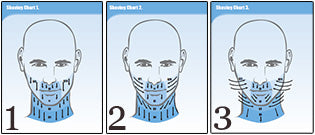 Method Shaving Cutting Forms