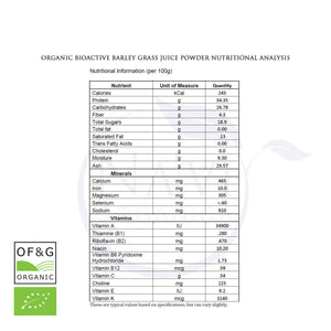 nutritional information of Organic Barley Grass Powder