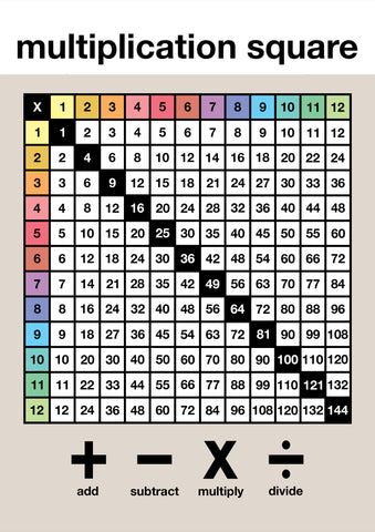 Multiplication Square Children's Print